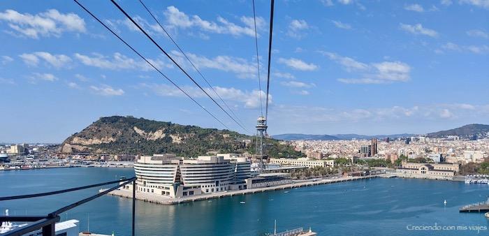 PXL 20210418 085459223 - Teleférico del Puerto de Barcelona